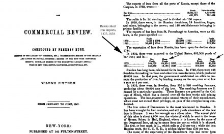 1847 -6 Iron Trade – Russia iron imports 1833-38 – Hunt's Merchants Magazine and Commercial Review, Jan-June 1847, Vol 16 – Univ of Calif